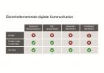"""E-Mail made in Germany"" Kommunikationsstandards"